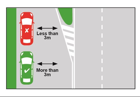 image depicts cars parked 3 metres away from line